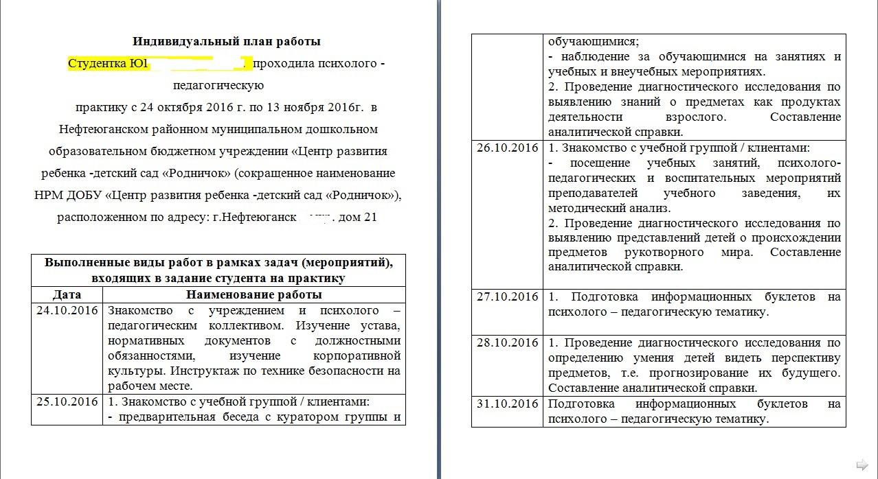 Как правильно оформить отчет по практике Примеры отчетов  Пример календарного индивидуального плана отчета по практике